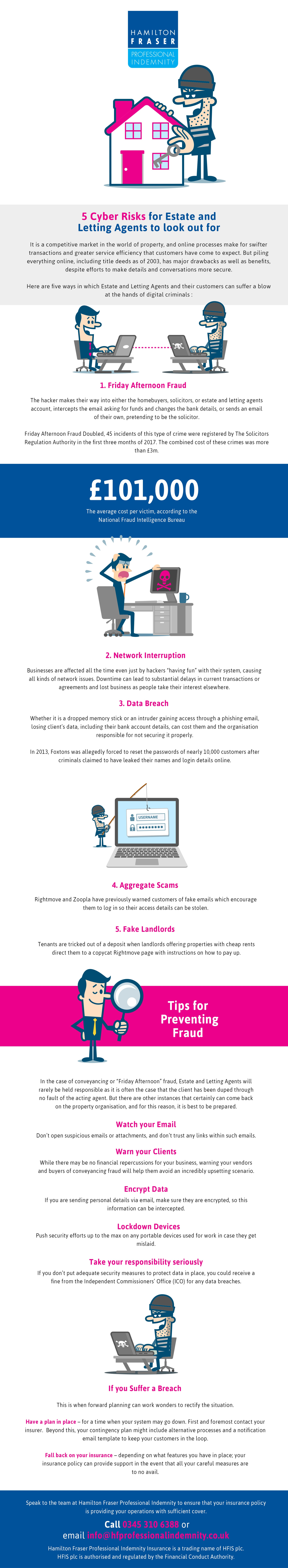 Infographic - 5 cyber risks for Estate and Letting Agents to look out for